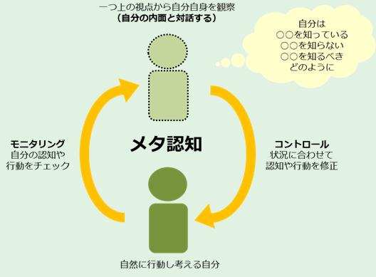 meta_ninchi
