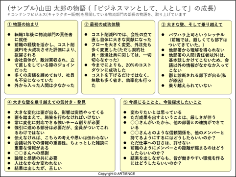 ⑤サンプル山田太郎の物語
