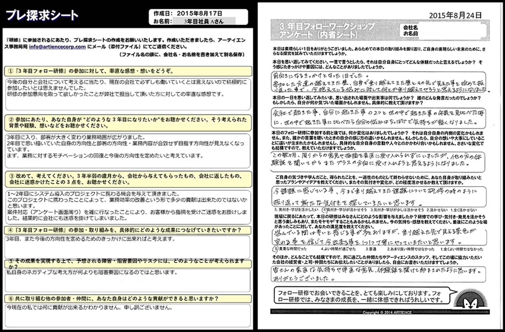 若手社員フォロー研修(受講者アンケート)